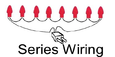 Series Wiring A inexpensive method of wiring Christmas lights. The failure of a single l& will cause the string to go dark until the defective l& is ...  sc 1 st  Old Christmas Tree Lights : wiring lights in series - yogabreezes.com